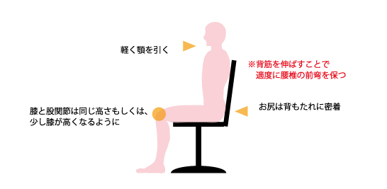 姿勢 座位