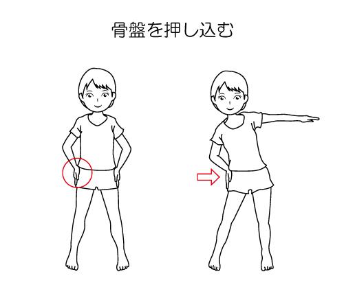 骨盤体操 1