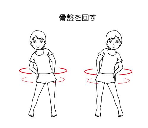 骨盤体操 2